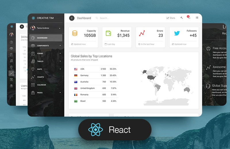 Light React Dashboard