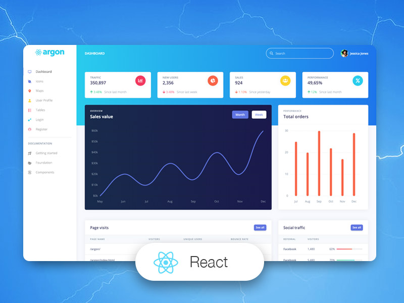 Argon Dashboard React - React