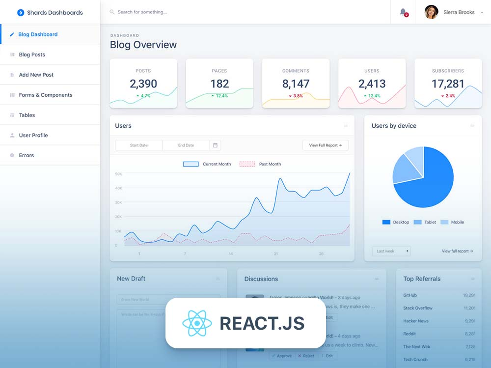 Shards Dashboard Lite React - React