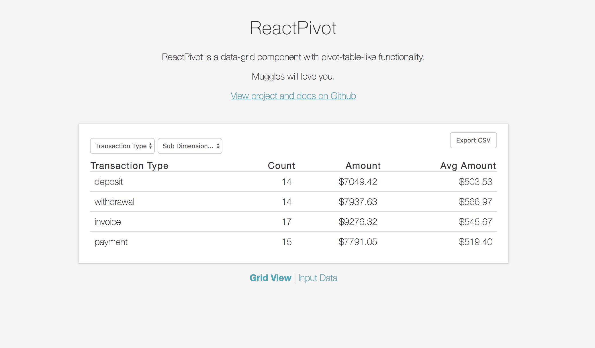 React Pivot - React